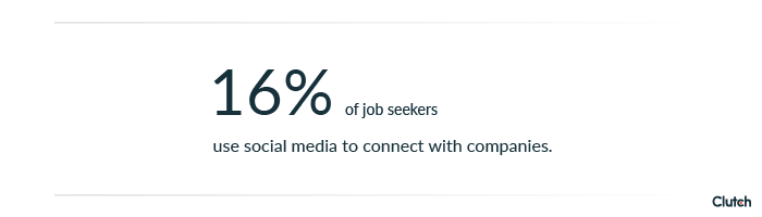 How Companies Use Technology to Communicate With Job Seekers During
