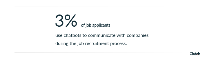3% of job seekers use chatbots.